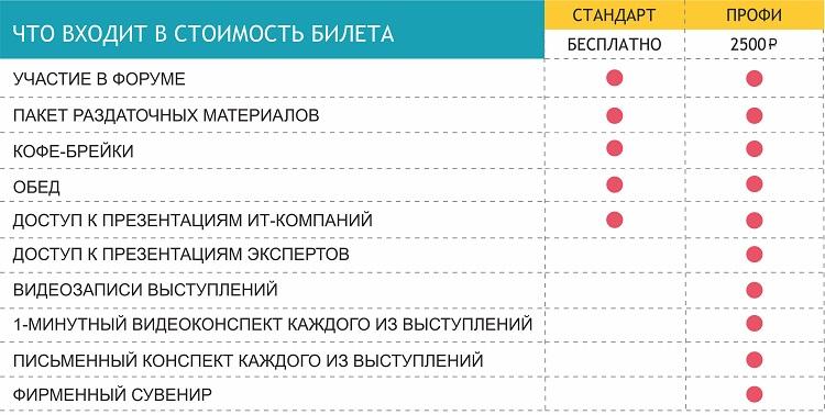 таблица с билетами.jpg